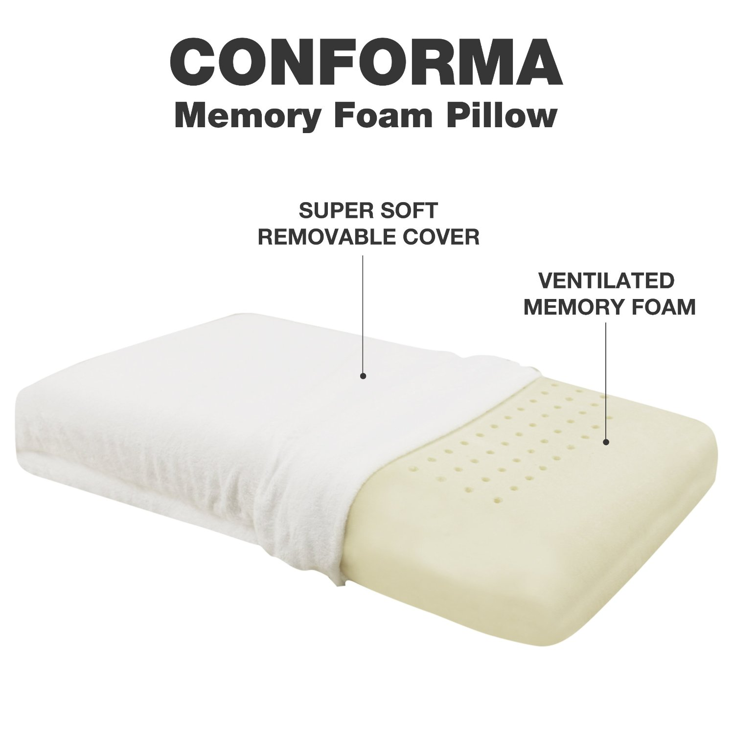 The best memory foam pillow reviews 2016 best prices for Best soft memory foam pillow