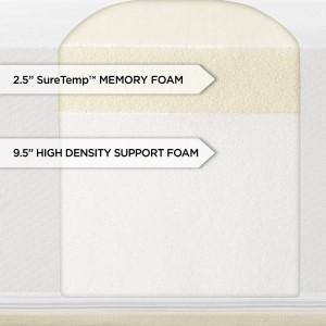Sleep Innovations 12 Inch SureTemp Memory Foam Mattress review