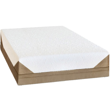 Get Cheap Simmons Beautysleep King Size Mount Laurel Plush Eurotop Mattress And Boxspring