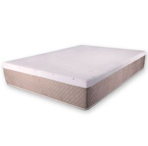 Image Result For Serta Memory Foam Inch Mattress Topper Review