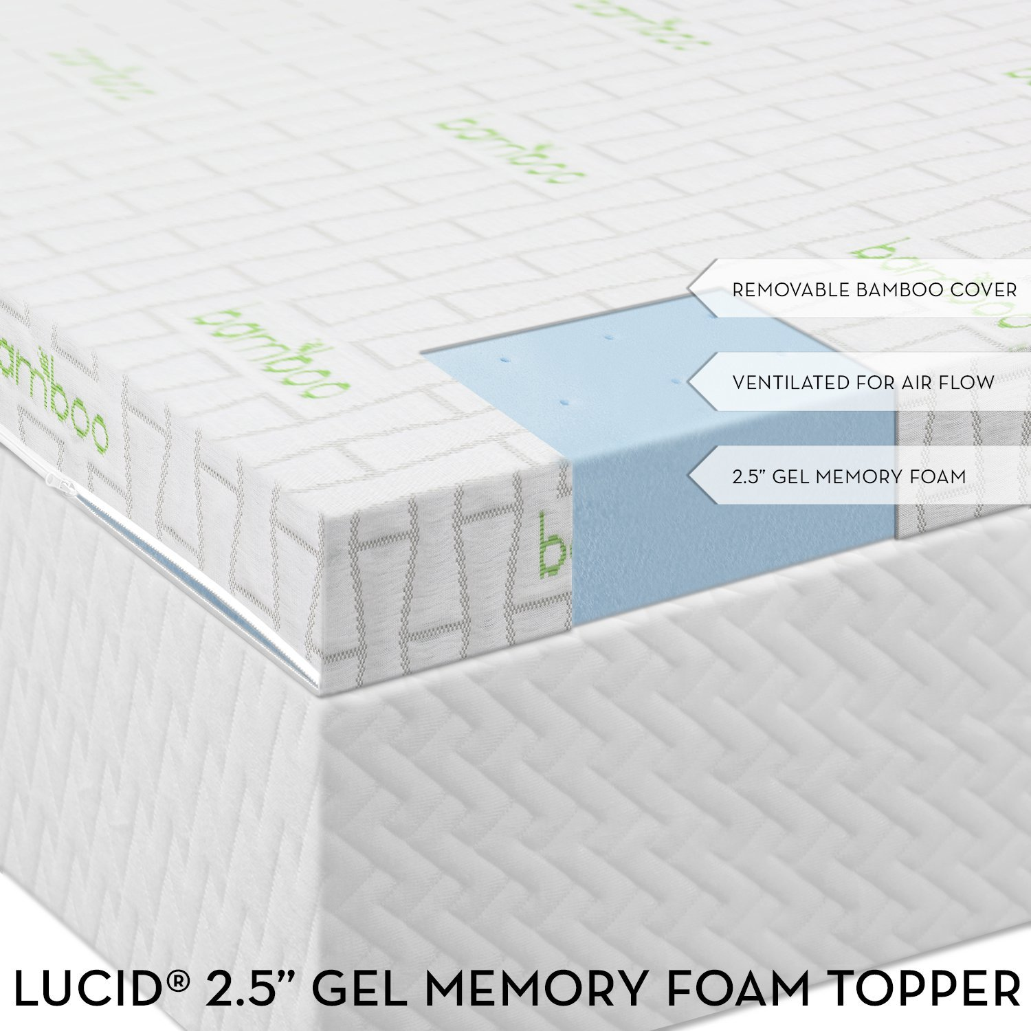 Tempurpedic Mattress Topper Reviews LUCID by Linenspa Gel Memory Foam Mattress review