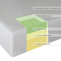 Sleep Master 8 Total Therapeutic Comfort Premium Memory Foam Mattress