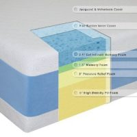 Sleep Master 13-Inch Gel Memory Foam Mattress