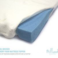 MILLIARD Infused Mattress Removable Non Slip Topper